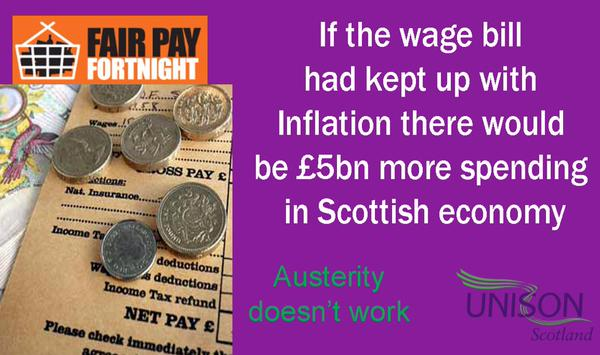 Fair Pay Fortnight